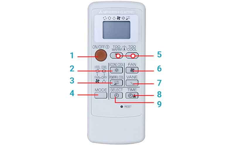 Ý nghĩa các biểu tượng trên điều khiển điều hòa Mitsubishi