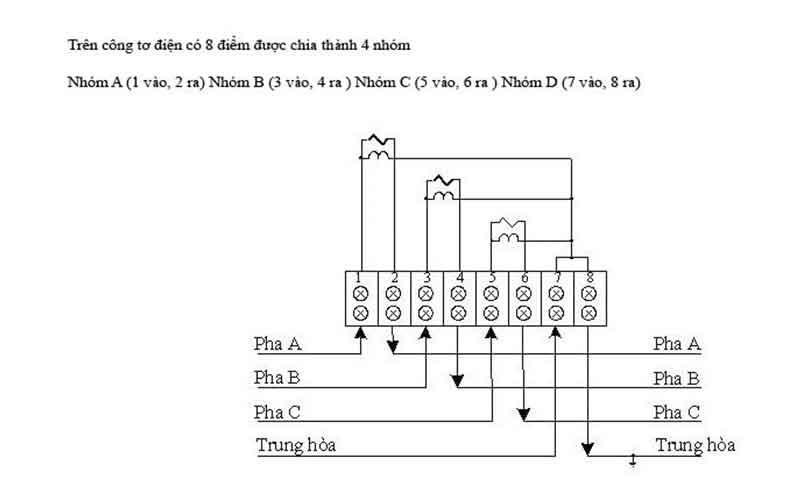 Khái niệm điện 3 pha